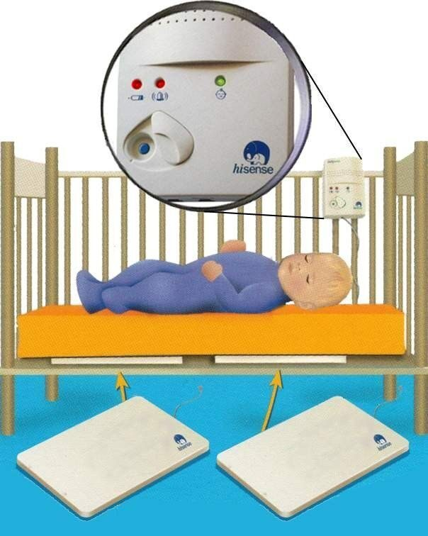 Монитор дыхания ребенка