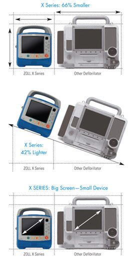 x-series-size-comparison